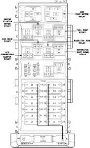 96 fuse box wiring diagram website