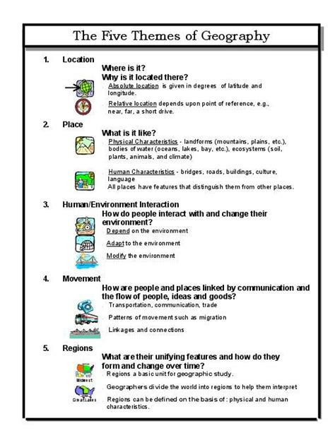 Five Themes Of Geography Handout | five themes of geography worksheet five themes of