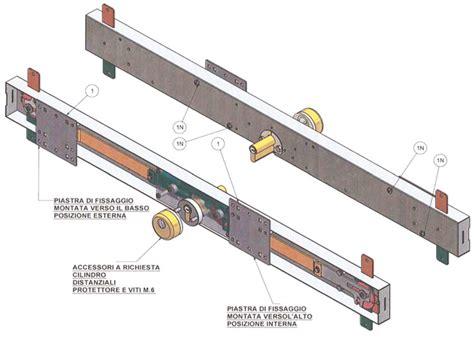 porte basculanti torino sostituzione serratura di sicurezza per basculanti edil