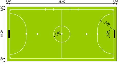 quanto misura una porta di calcio pavimenti in erba sportiva