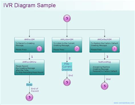 visio call flow diagram visio free engine image for user