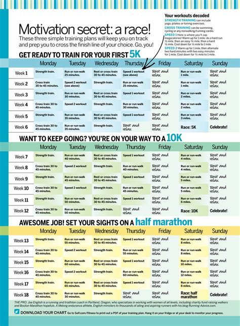 couch to 8k training plan how to build up running endurance random pinterest