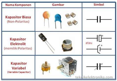 power diode adalah jenis jenis komponen elektronika beserta fungsi dan simbolnya electrical engineering