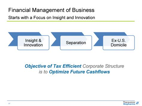 Focus On Financial Management graphic