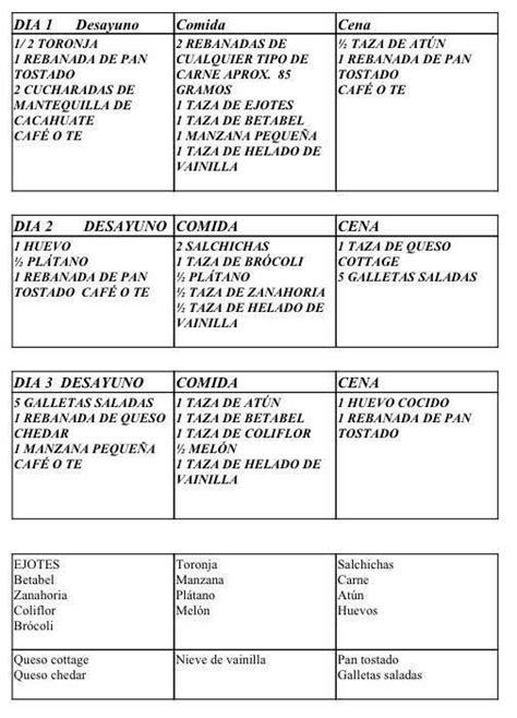 Dieta Detox 3 Dias Menu by Dieta Militar 3 D 237 As Espa 241 Ol Healthy Food