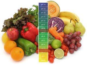 alimenti acidificano quot mon coin cuisine quot le des recettes simples 224 partager