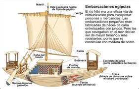 como hacer un barco griego el aparejo 3 velas singladuras por la historia naval