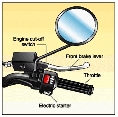 diagram of motorcycle controls introduction to motorcycles