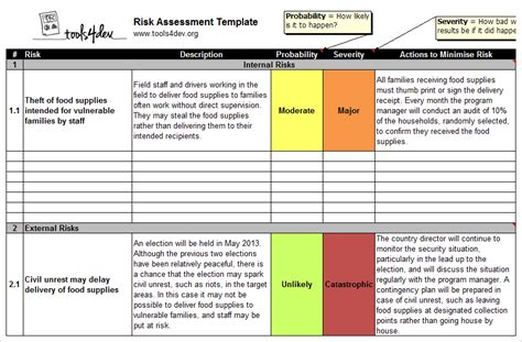 risk assessment register template risk assessment template images