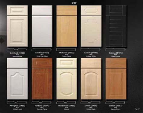 Door Styles Classic Kitchen Cabinet Refacing Kitchen Cabinet Door Refacing