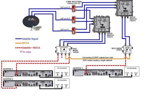 Dish Hopper 3 Installation Diagram