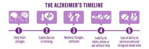 signs your is dying of age this simple trick can lower your risk of getting alzheimer s disease in just days