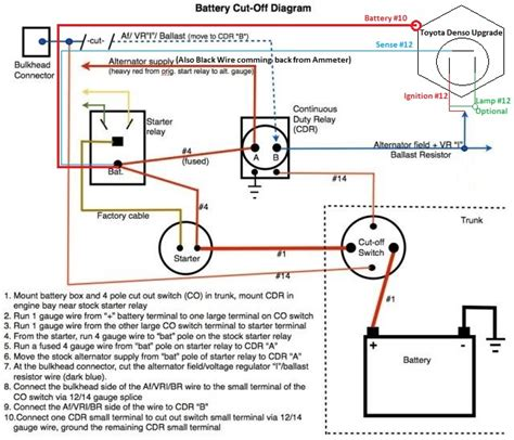 Denso alternator wiring for b bodies only classic mopar with 28 denso alternator wiring for b bodies only classic mopar alternator wiring diagram mopar wiring diagram schemes asfbconference2016 Choice Image