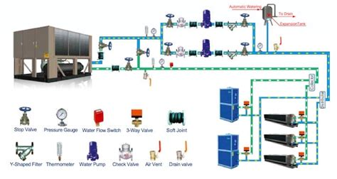 air cooled chiller schematic diagram air cooled chiller piping diagram plumbing and piping