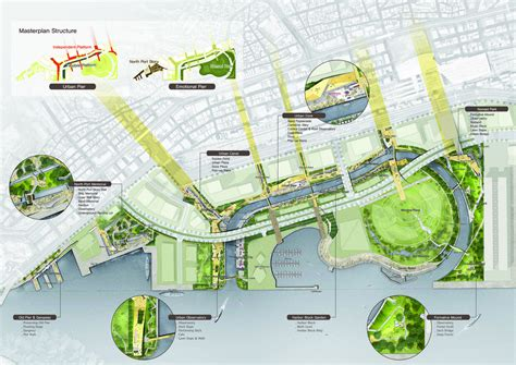 design competition central park synwha consortium wins competition to design waterfront