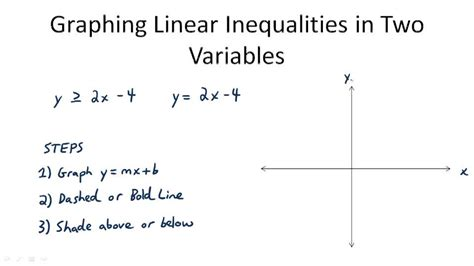 Linear Equations In Two Variables Worksheets by 100 Graphing Inequalities In Two Variables Worksheet