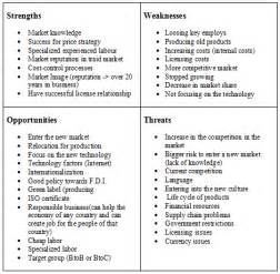 strategic analysis swot and pest of elecdyne the