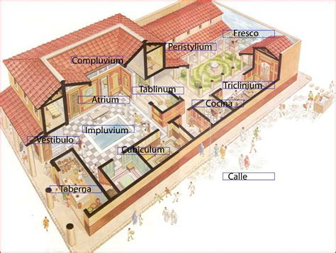 la casa romana ipat2013 marilenail la casa romana