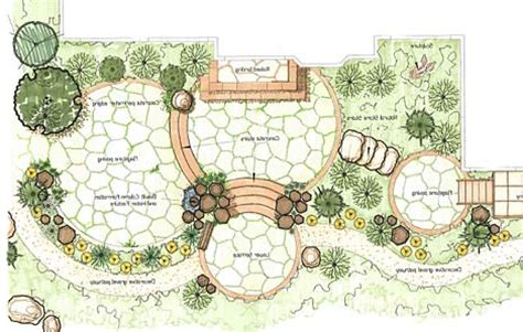 Planning Garden Layout Garden Design Garden Design Plans