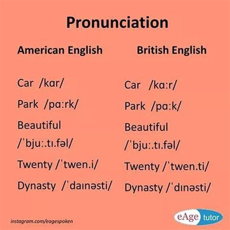 esl english pronunciation american english vs british english pronunciation