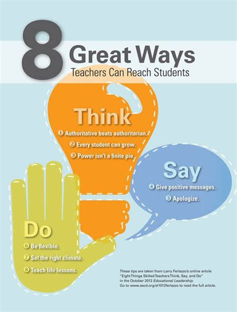 8 Terrific Ways To Be Jolly by Nihil Sine Deo 8 Great Ways Teachers Can Reach Students