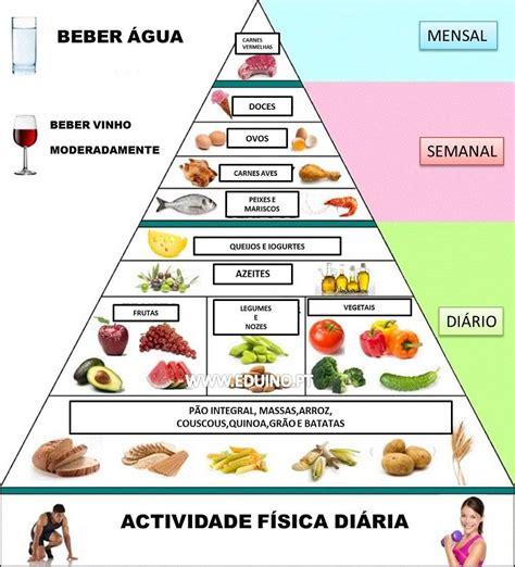 dieta alimentare in como seguir a dieta mediterr 226 nica umcomo