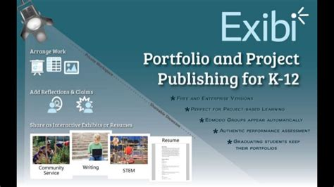 edmodo database download exibi portfolio for edmodo