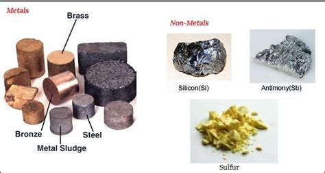 electrical conductors non metal chemistry materials metals and non metals 1