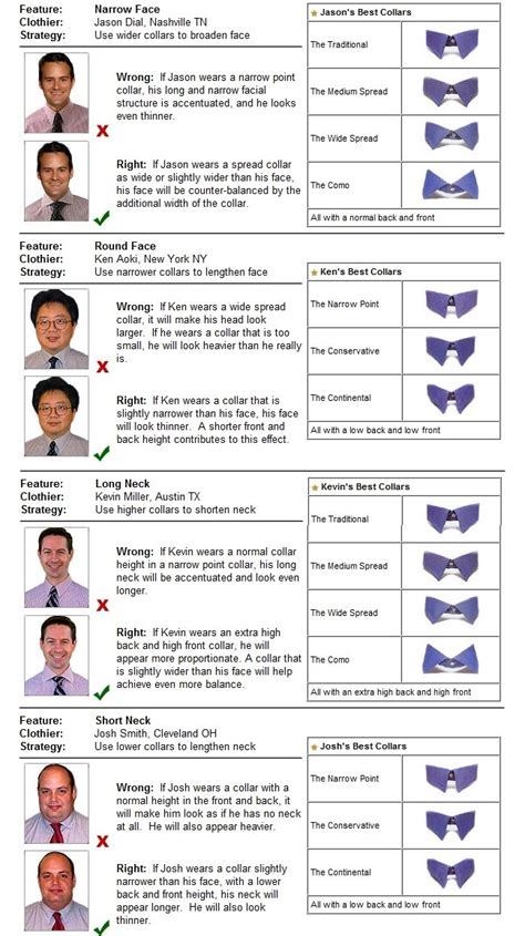mens hat styles for face shapes the ultimate suit wearing cheat sheet every man needs