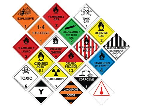 Label Sticker Dg Foto 250mm dangerous goods labels