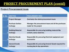 project management procurement plan template project plan