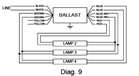 philips advance ballast wiring diagram philips advance ballast metal halide wiring diagram get