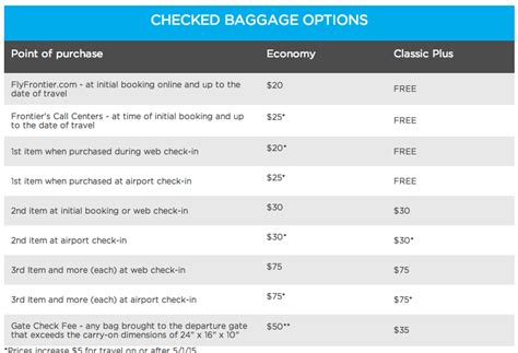 frontier baggage fees frontier increasing checked baggage fees by 5 to 10