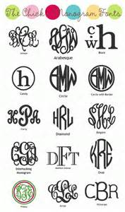 initial fonts for monogram monograming fonts on monogram fonts monograms and embroidery designs