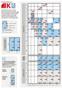 Home Interior Design Kottayam dimension fenetre standard design d int 233 rieur et id 233 es