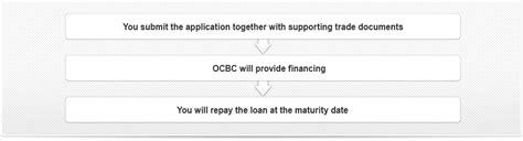 ocbc housing loan malaysia ocbc housing loan malaysia 28 images ocbc presentation