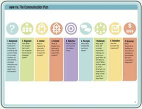 client communication plan template mastering a communication plan to get a client s ok how