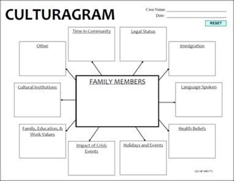 1000 images about genogram on pinterest templates the