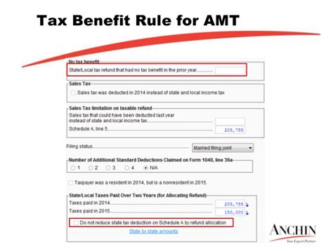 Part Time Mba Tax Deduction by Taverna Benefitsrevovery Amt Presentation