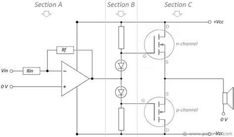 transistor mosfet j50 mosfet push pull lifier circuit