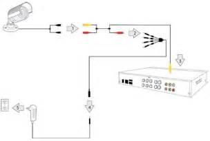 svat electronics 11025 8ch smart security dvr with 8 hi res 100ft vision cameras