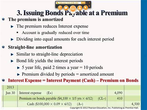 bonds payable at premium balance sheet presentation