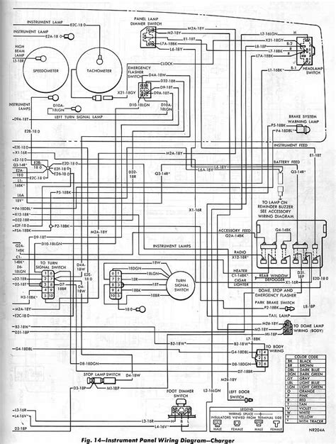 1966 dodge charger wiring diagram 1966 free engine image
