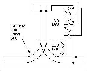 dcc wiring diagrams dcc block diagram wiring diagram odicis org