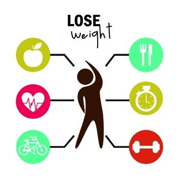 weight loss 7 day fast how i achieved 7 day fast weight loss goal