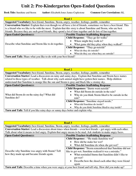 lesson plan template common core kindergarten common core lessons for kindergarten pre kindergarten