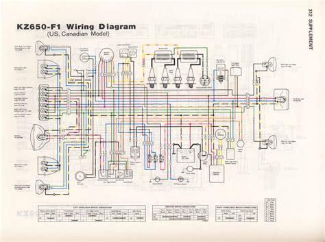 z650 wiring diagram efcaviation