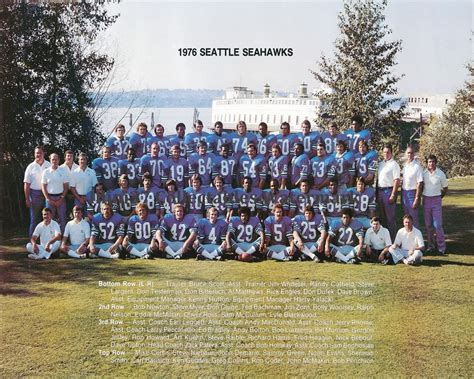 seattle seahawks fan club 1976 seattle seahawks 8x10 team photo steve largent rookie