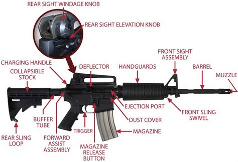 ar 15 rifle parts diagram ar 15 diagram with part names ar free engine image for