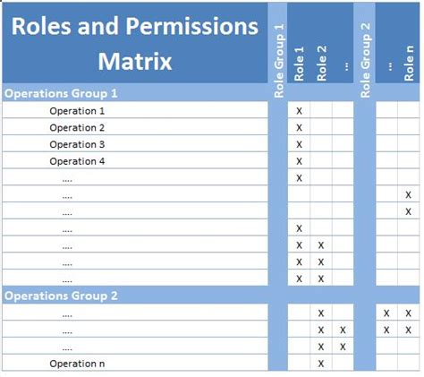 Requirements Roles And Permissions Matrix Description Matrix Template